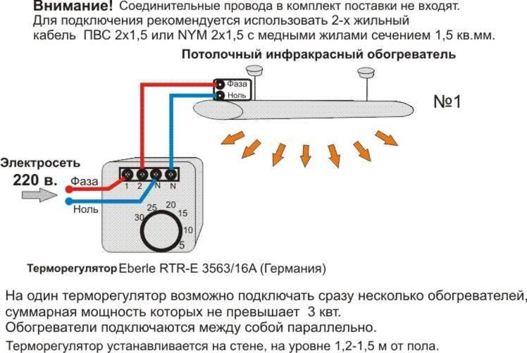 Инфракрасный пленочный обогреватель: характеристики настенных и потолочных моделей для дома, выбор гибкого обогревателя-картины, отзывы