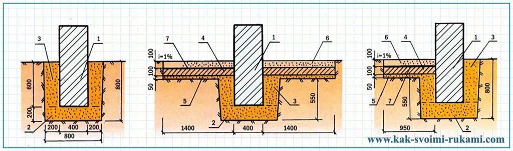 Утепление фундамента: ленточного, плитного, свайного, столбчатого
