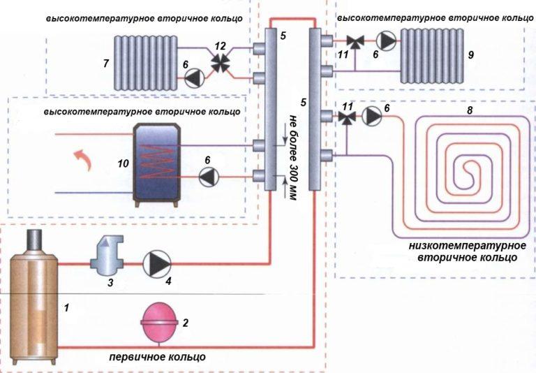 Гидрострелки для отопления – схема подключения