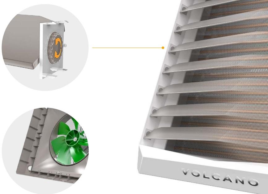 Тепловой вентилятор: устройство, виды, характеристики, применение