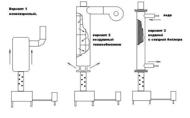 Котлы на отработке своими руками - чертежи, как сделать с водяным контуром отопления