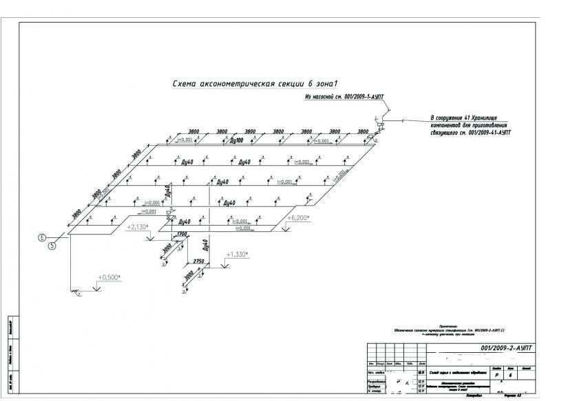 Двухтрубная система отопления аксонометрическая схема