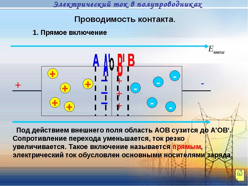 Бесплатное электричество из воздуха своими руками: работающие схемы и проекты