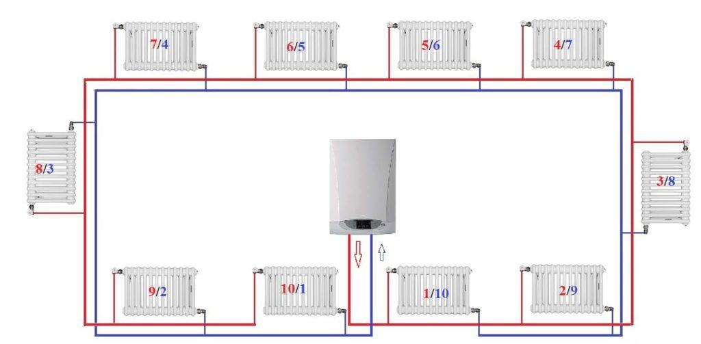 Система отопления петля тихельмана: монтаж и расчет