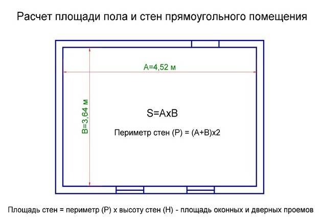 Как посчитать квадратные метры комнаты: как вычислить площадь, как узнать объем помещения, формулы, как измерить длину
