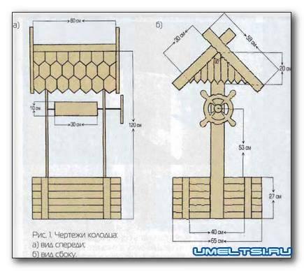 Домик для колодца — как сделать лучшие стильные проекты и лучшие дизайнерские идеи для постройки своими руками! (фото и видео)