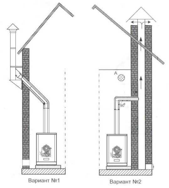 Как построить дымовую кирпичную трубу – пошаговое руководство