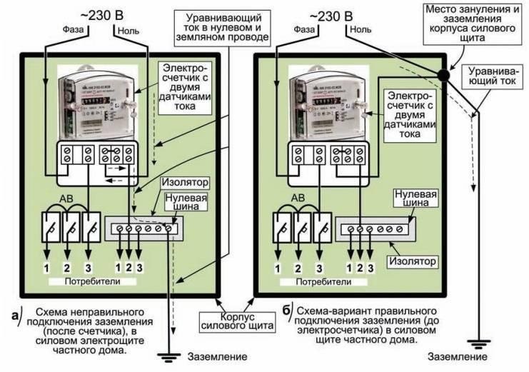 Принцип работы электронного счетчика электроэнергии - жми!
