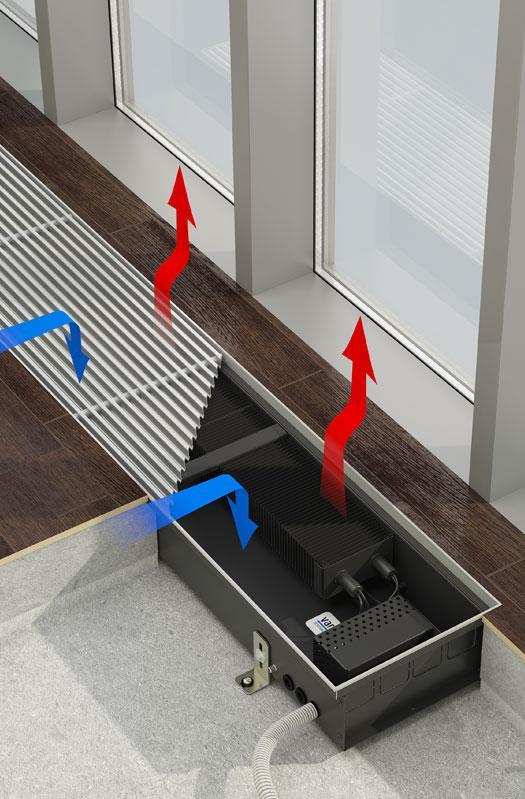 Отопление дома конвекторами: электрический, водяной и газовый | инженер подскажет как сделать
