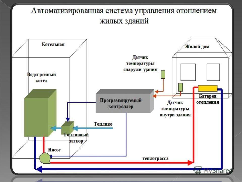 Инверторная система отопления - выбор в пользу интеллекта