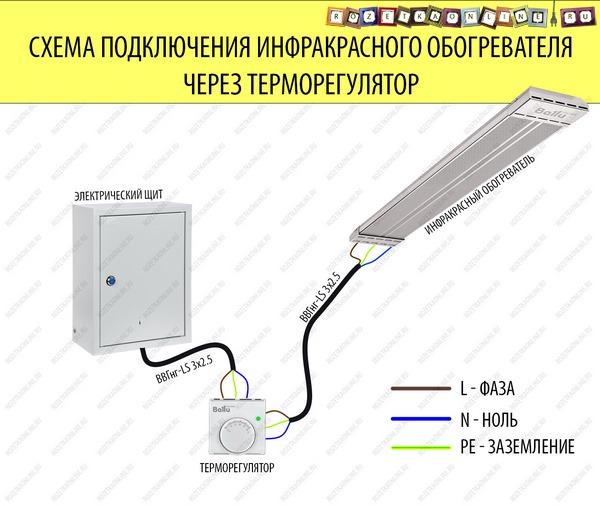 Установка инфракрасного обогревателя - лучшее отопление