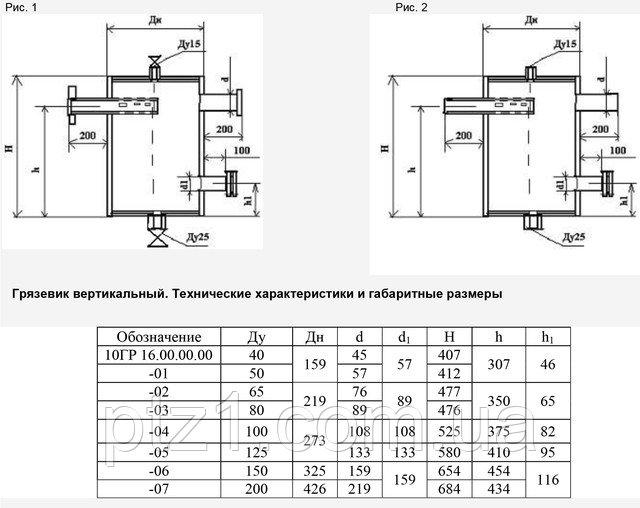 Грязевые фильтры для отопительной системы в частном доме