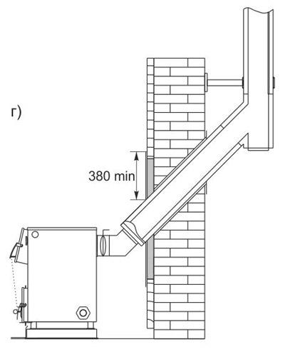 Дымоход для твердотопливного котла: какой лучше, высота, крепление