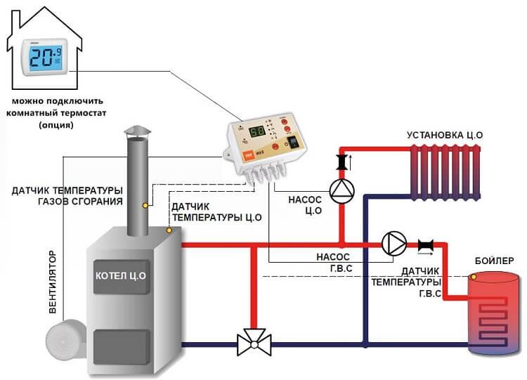 Инверторный электрический котел для отопления частного дома
