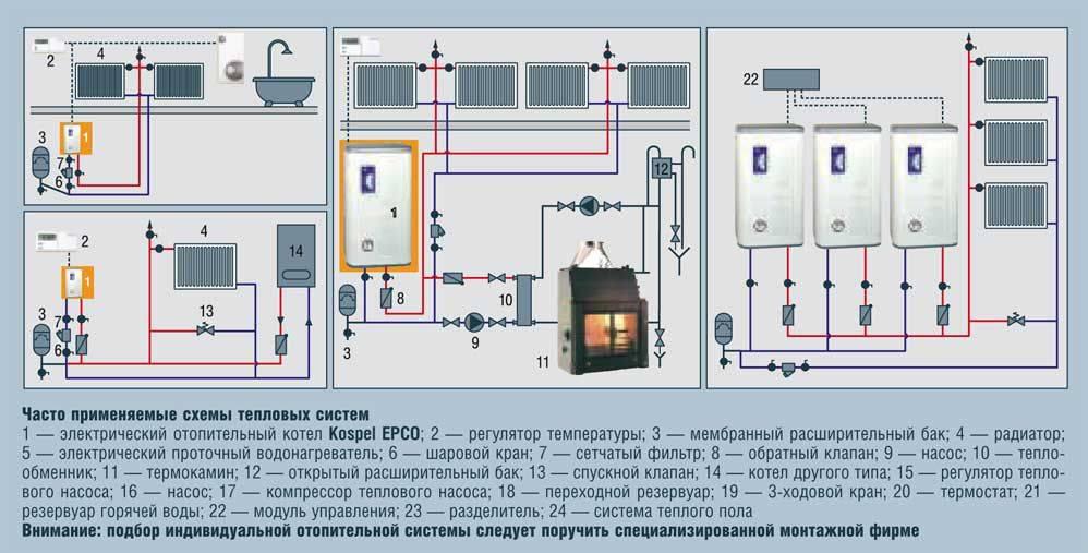 Как подключить электрический котел