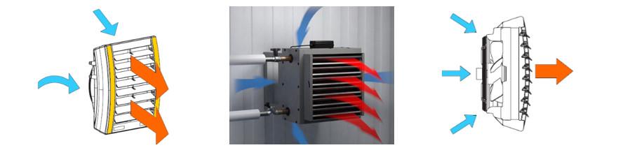 Как правильно выбрать тепловентилятор для дома? принцип работы, особенности конструкции, виды тепловентиляторов