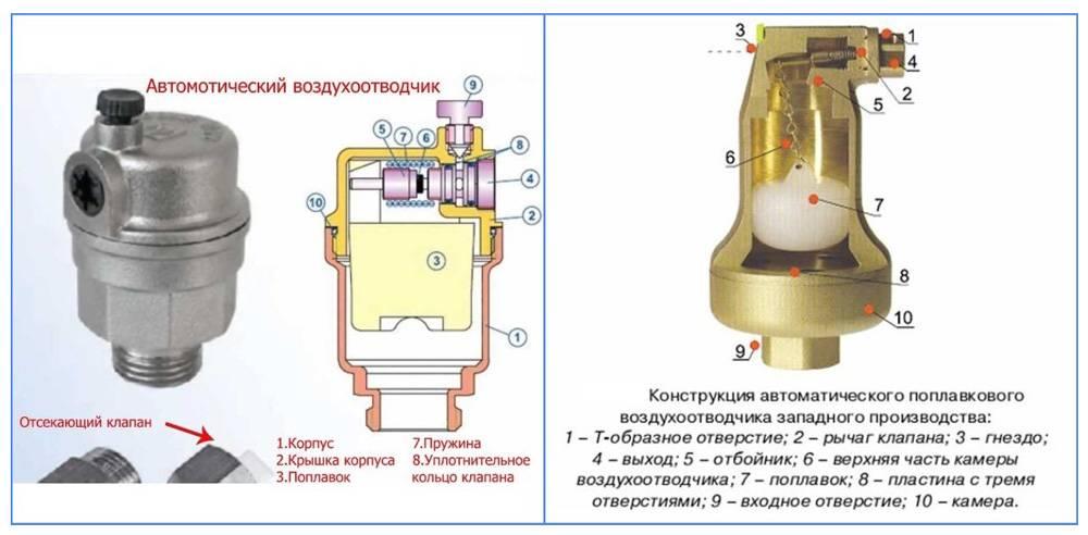 Автоматический воздухоотводчик: конструкция, принцип работы, монтаж   гид по отоплению