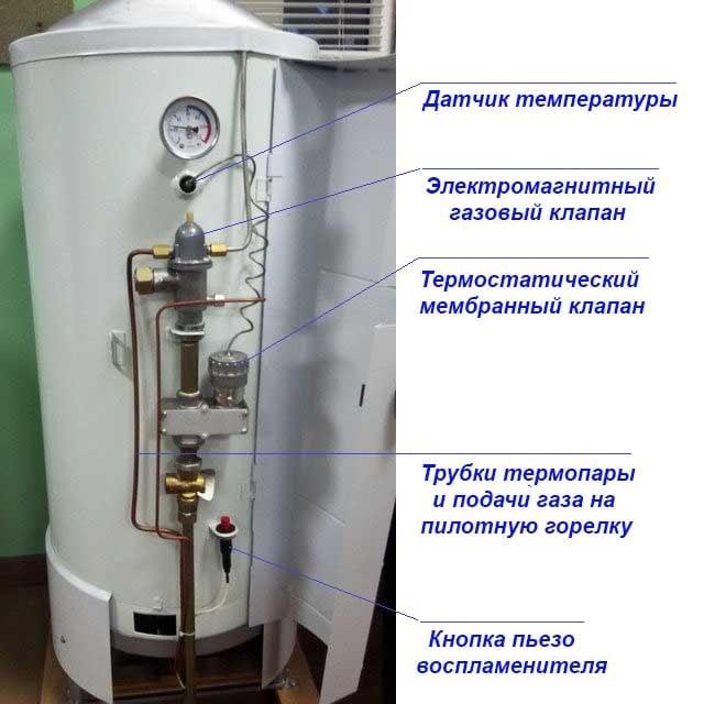 Выбираем агв газовые котлы для частного дома. разбираемся в выборе агв газовых котлов для частного дома
