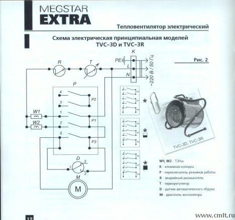 Как сделать тепловентилятор своими руками?