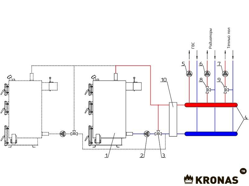 Обвязка для твердотопливного и газового котла