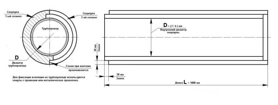Консультации по применению теплоизоляции из пенополиуретана тис, полуцилиндры, сегменты (скорлупы) для теплоизоляции трубопроводов любых диаметров, по применению плит ппу предназначенных для теплоизоляции в районах крайнего севера // «центр теплоизоляции»