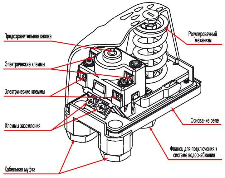Как работает редуктор давления воды в стистеме водоснабжения: как устроен, принцип действия устройства, как разобрать?