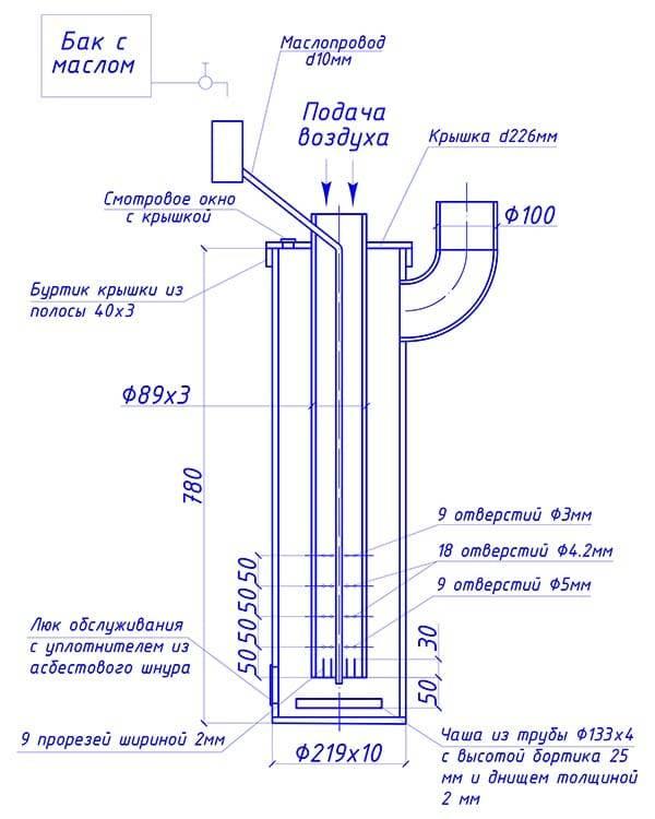 Котел на отработке с водяным контуром своими руками чертежи главная