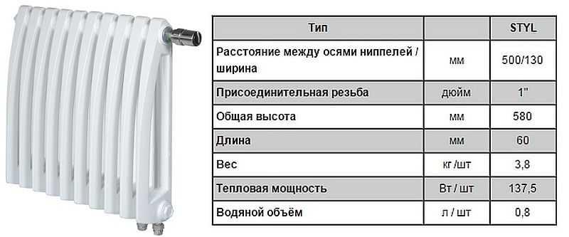 Вертикальные батареи отопления: преимущества и недостатки