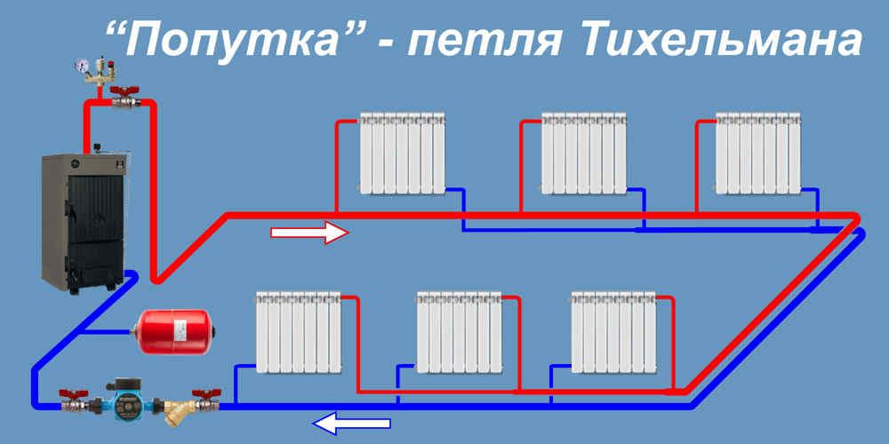 Схема отопления тихельмана для одноэтажного и двухэтажного дома: фото и видео инструкция