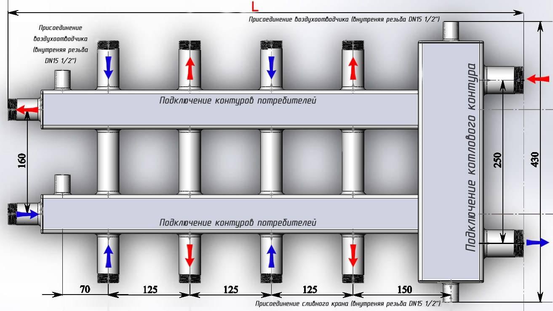 Распределительная гребенка системы отопления: особенности, монтаж и конфигурация