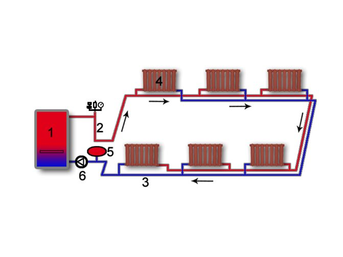 Расчет системы отопления (часть 4 — подбираем тип схемы)