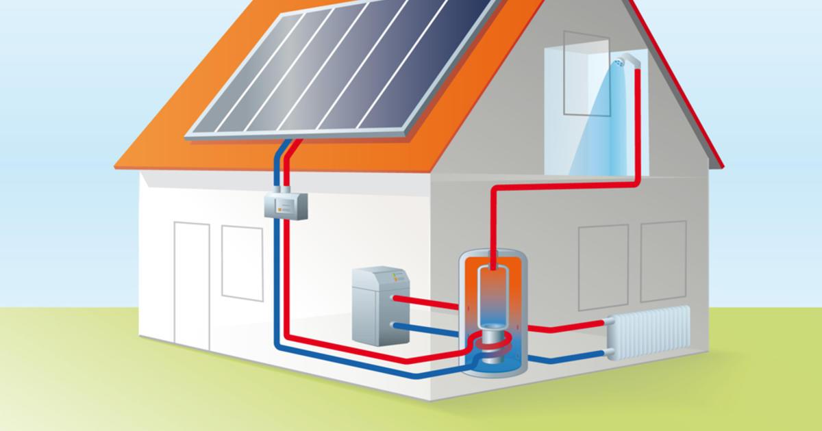 Альтернативное отопление частного дома - варианты реализации, схемы и средняя стоимость проектов