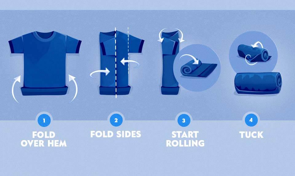 4 быстрых способа как складывать футболки, чтобы они не мялись  