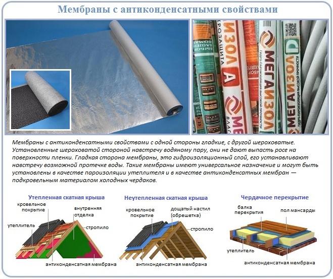 Какой стороной уложить пароизоляцию к утеплителю на потолок, пол, стены и крышу?