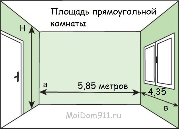 Расчёт площади стен в квадратных метрах