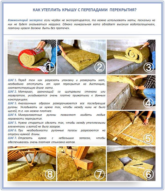Чем резать утеплитель из минеральной. как работать с каменной ватой. чем резать базальтовый утеплитель и как его укладывать на поверхность