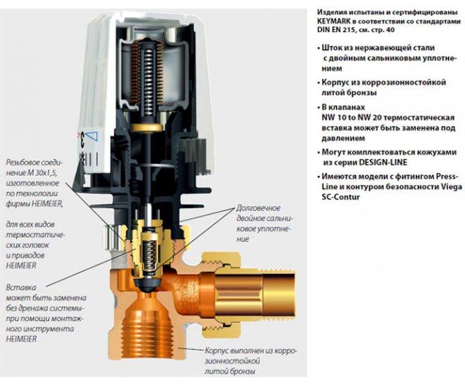 Термостат для котла отопления — применение и надобность