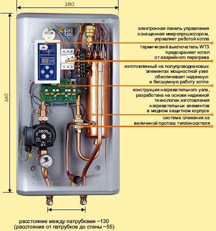 Комбинированный котел для отопления частного дома