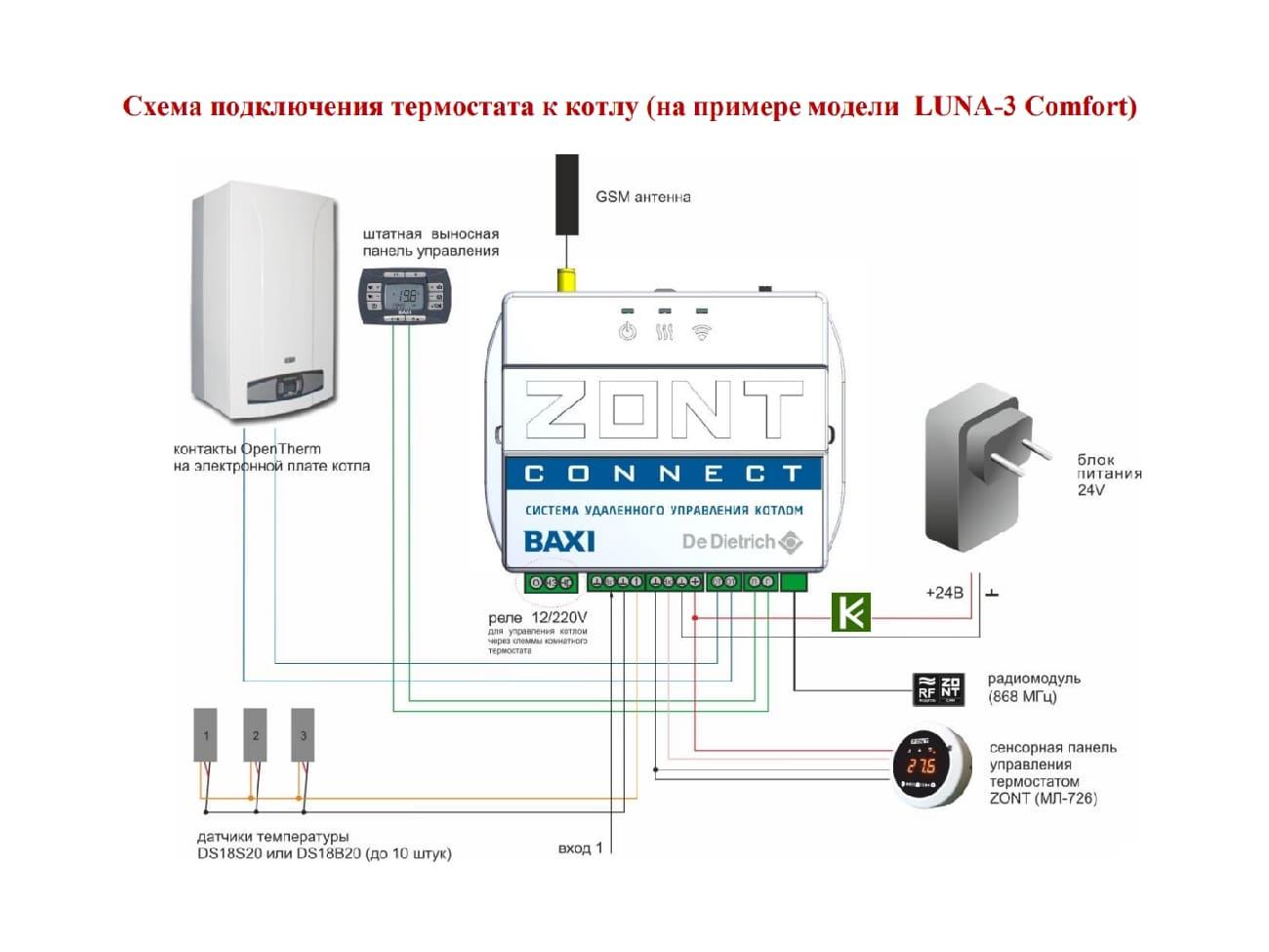 Как организовать удаленное управление котлом отопления: умные терморегуляторы и wi-fi модули