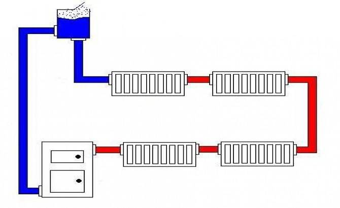 Открытая система отопления: схема c насосом и без, чем отличается от системы закрытого типа