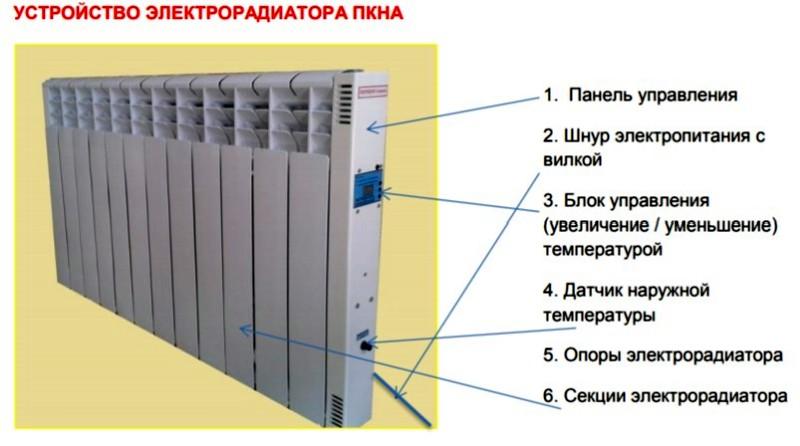 Нагреватель парокапельный: отзывы владельцев. парокапельный нагреватель своими руками: чертежи, устройство, принцип работы