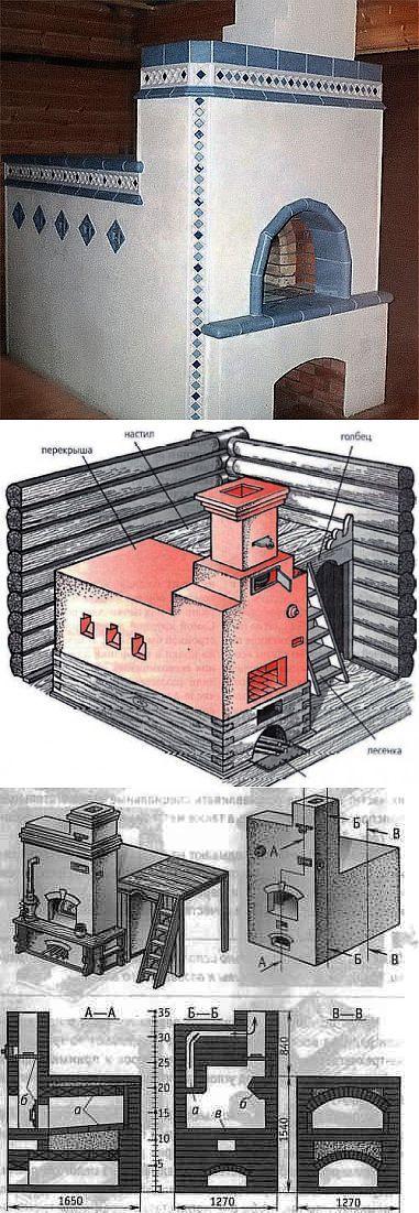 Как построить русскую печь своими руками - делаем кладку сами