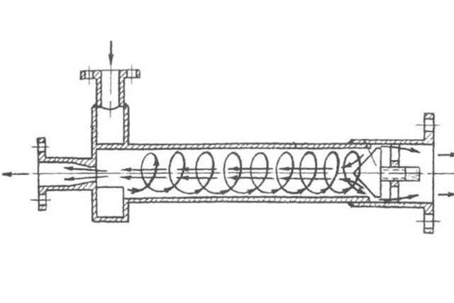 Кавитационный теплогенератор систем отопления