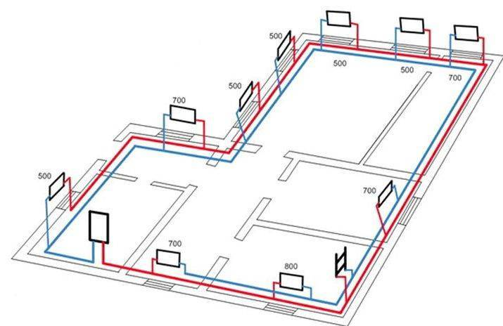 Двухтрубная тупиковая система отопления: схемы и описание