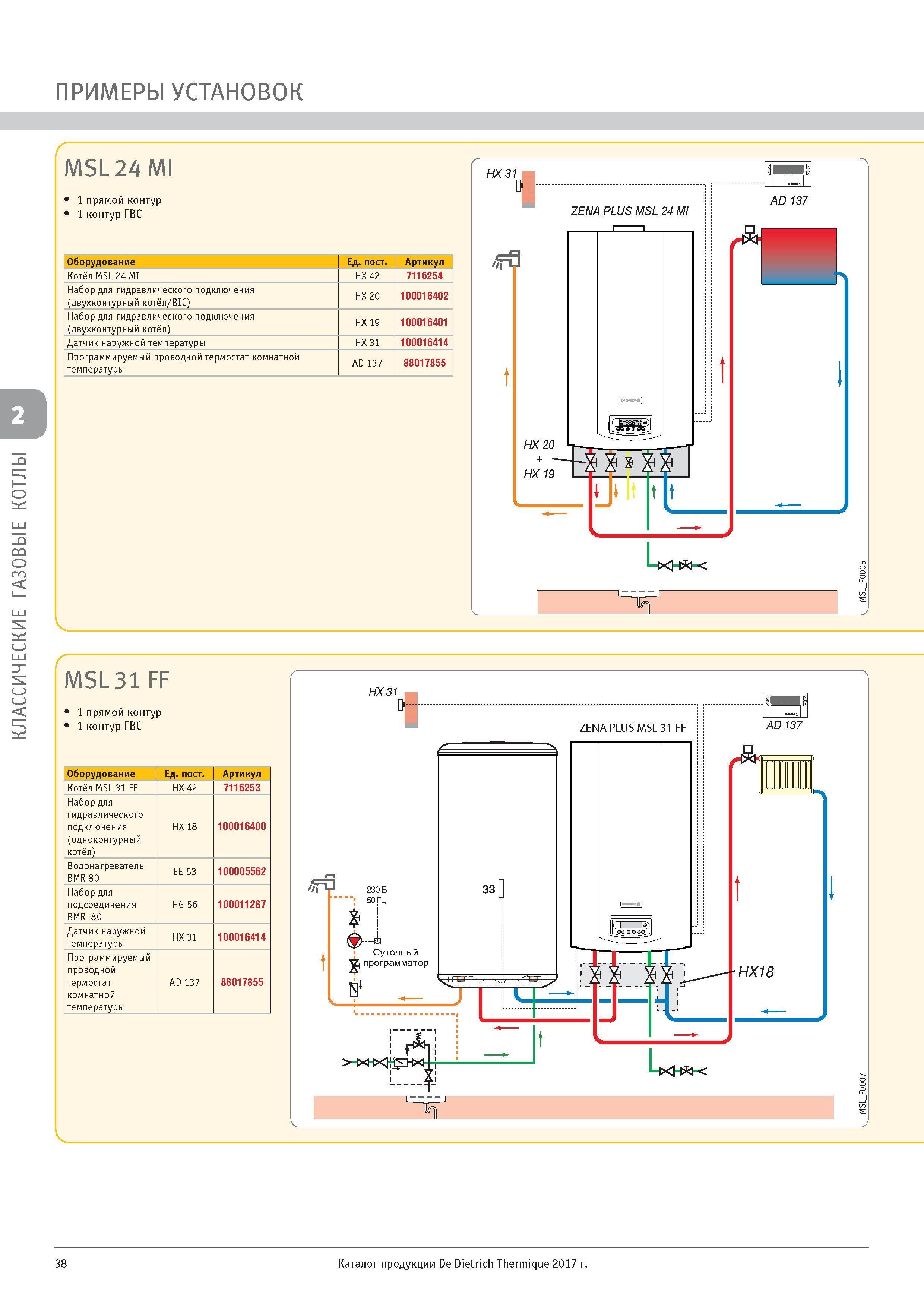Одноконтурный настенный газовый котел: отзывы, критерии выбора