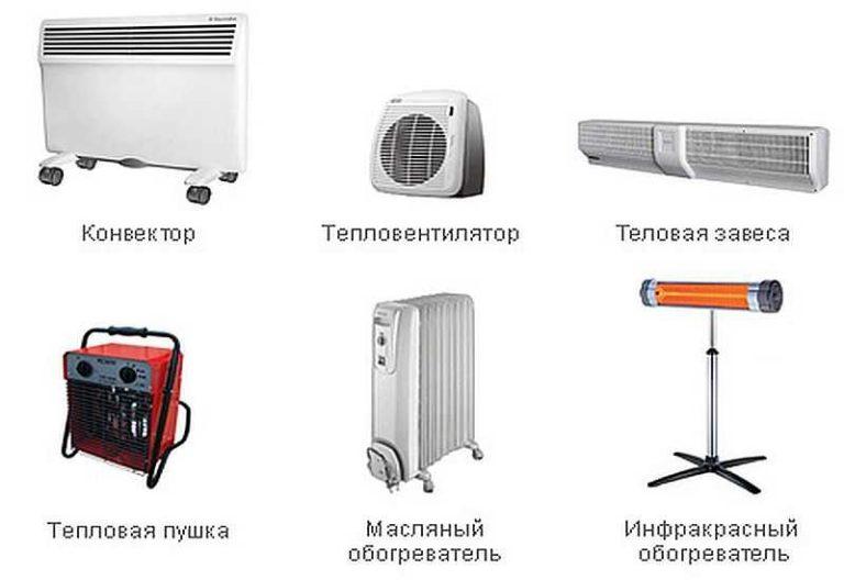 Конвектор или обогреватель. чем лучше отапливать дом?