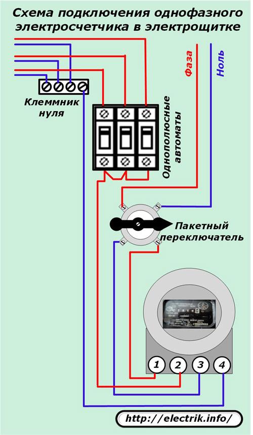 Установка счетчика электроэнергии - пошаговая инструкция