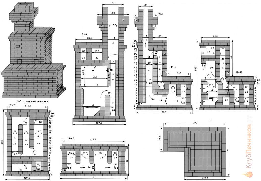 Камины и печи для загородного дома: конструкция, материалы, особенности выбора, цены