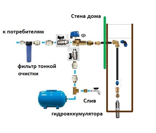 Как правильно подключить гидроаккумулятор к системе водоснабжения - жми!