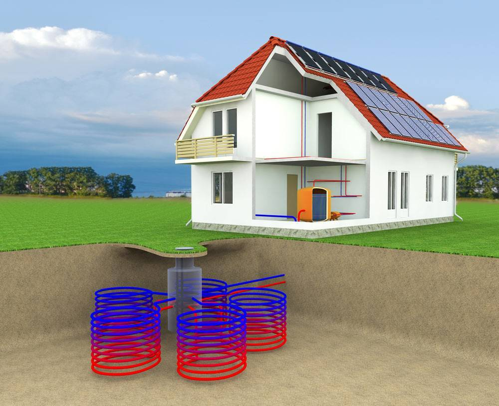 Тепловой насос для отопления дома: принцип работы | инженер подскажет как сделать